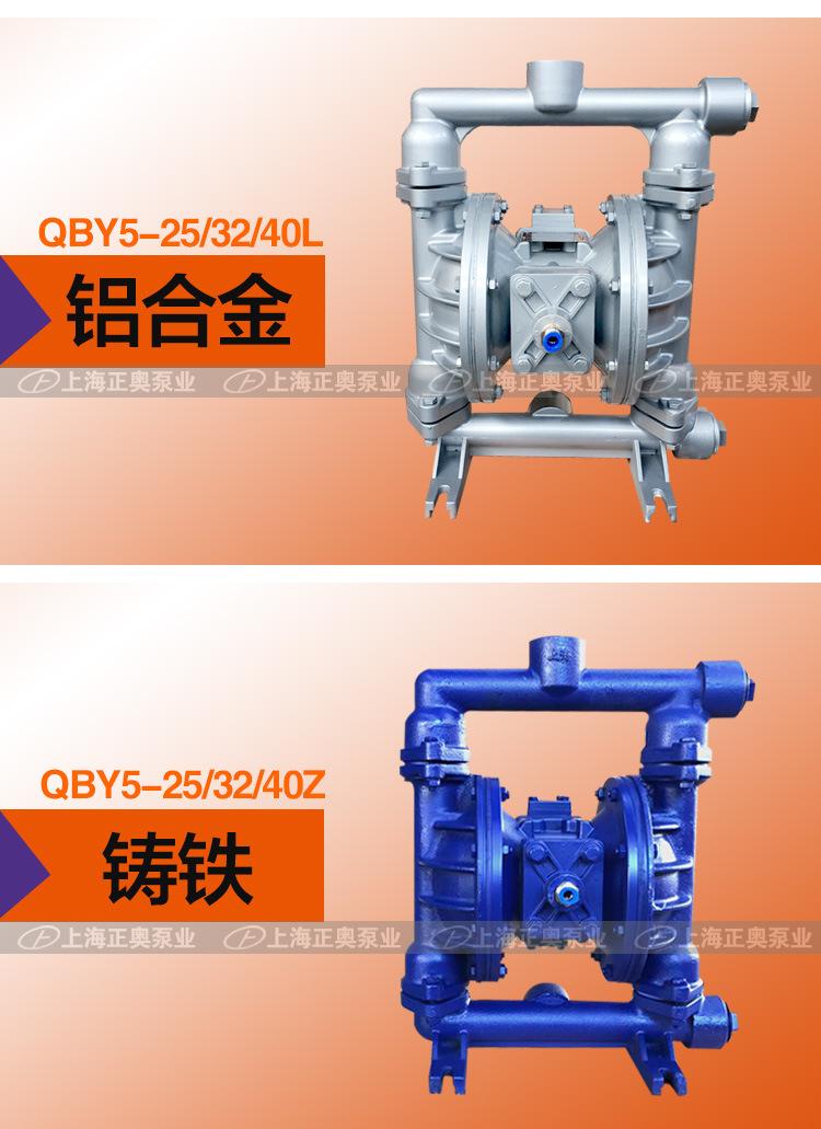 40隔膜泵内页分类-001.jpg