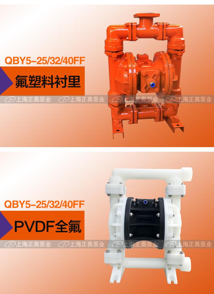 40隔膜泵内页分类-003.jpg